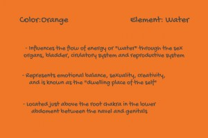 Creative Expression and the Chakras: Sacral Chakra, Center of Passion, Desire and Creativity